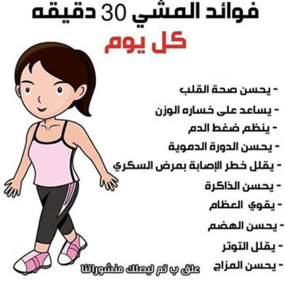 293 Likes 0 Comments Be Fit 0 On Instagram انتشر في الفترة الأخيرة فيديوهات للعد Health And Fitness Magazine Human Body Vocabulary Health Facts Fitness