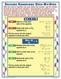 Exploring Algebra Poster Set