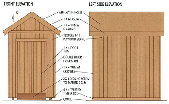 How To Build A 12x8 Shed Plans Ideas Free Plan Included Shed Plans 12x8 Shed Shed