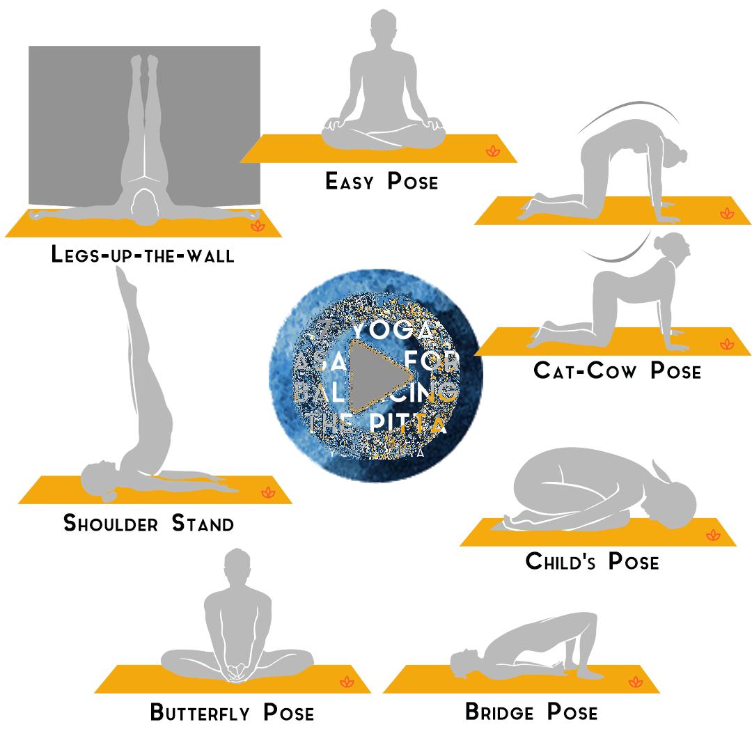 7 Yoga Poses For Balancing The Pitta Yoga Balance Poses Yoga Inspiration Mindfulness Yoga Poses