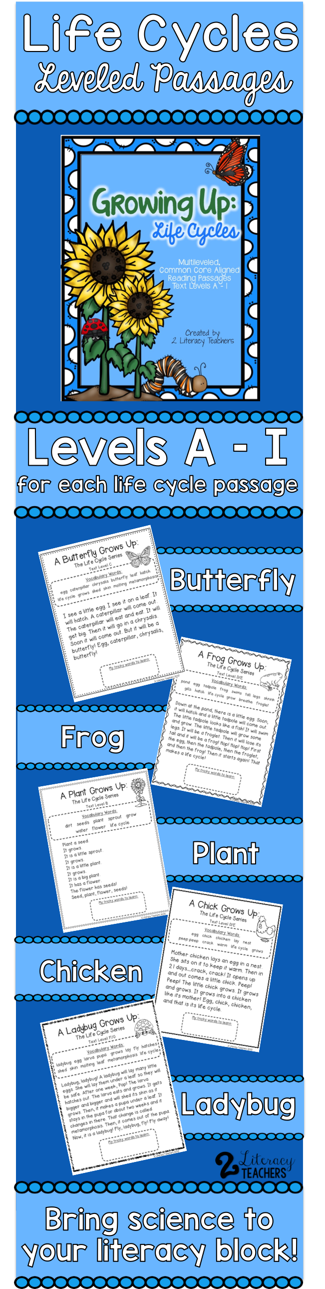 All About Life Cycles Bring Science To Your Literacy Block With These Leveled Passages Have Your St Leveled Reading Passages Reading Passages Science Lessons [ 2577 x 651 Pixel ]