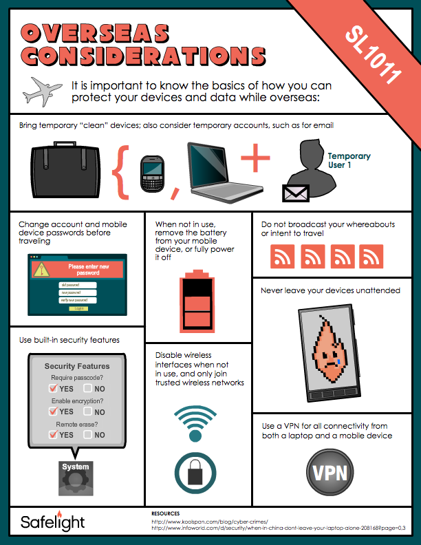 Travel Security Tip Sheet Travel security, Security