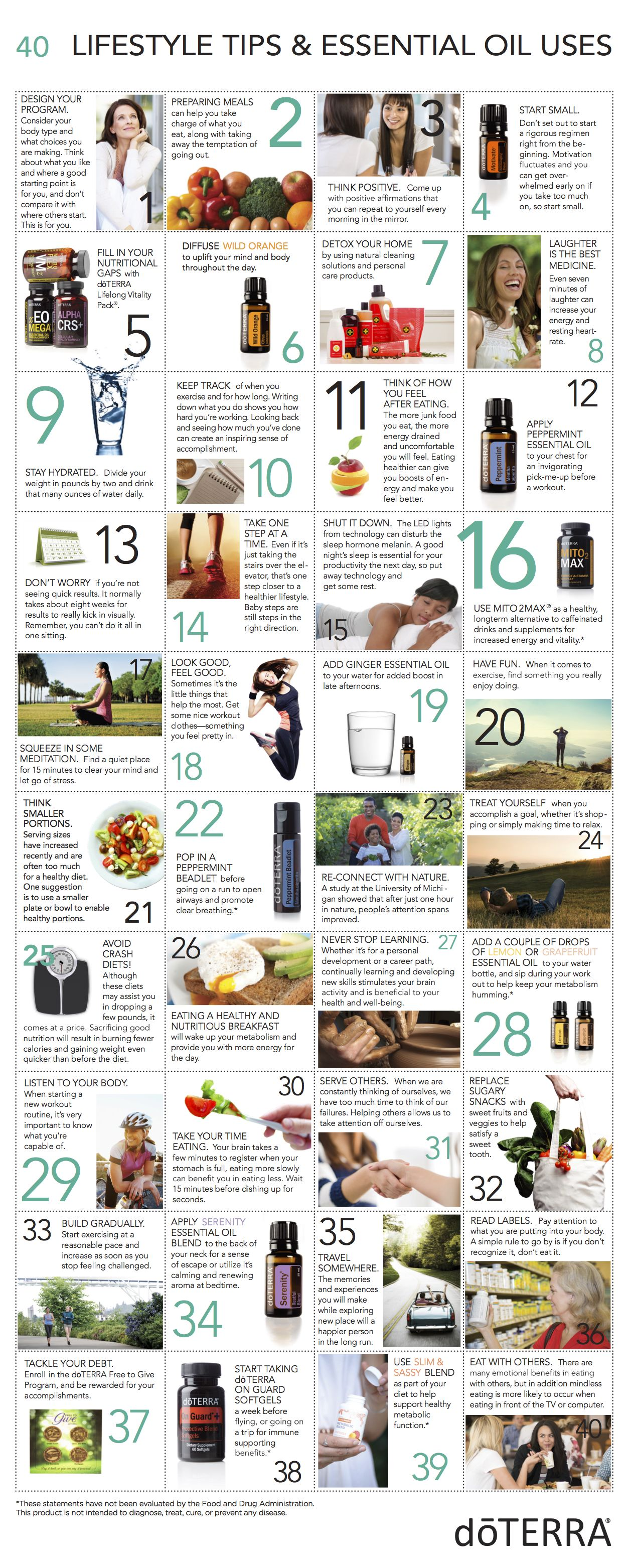 40 Lifestyle Tips and Essential Oil Uses