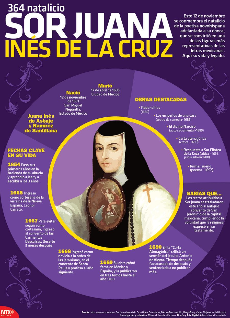 Undíacomohoy De 1651 Nació Sor Juana Inés De La Cruz Con La Infografianotimex Checa Da Clases De Literatura Enseñanza De La Historia Ciencia Y Conocimiento