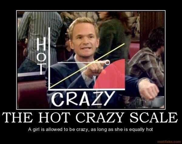 Barney stinson crazy hot scale