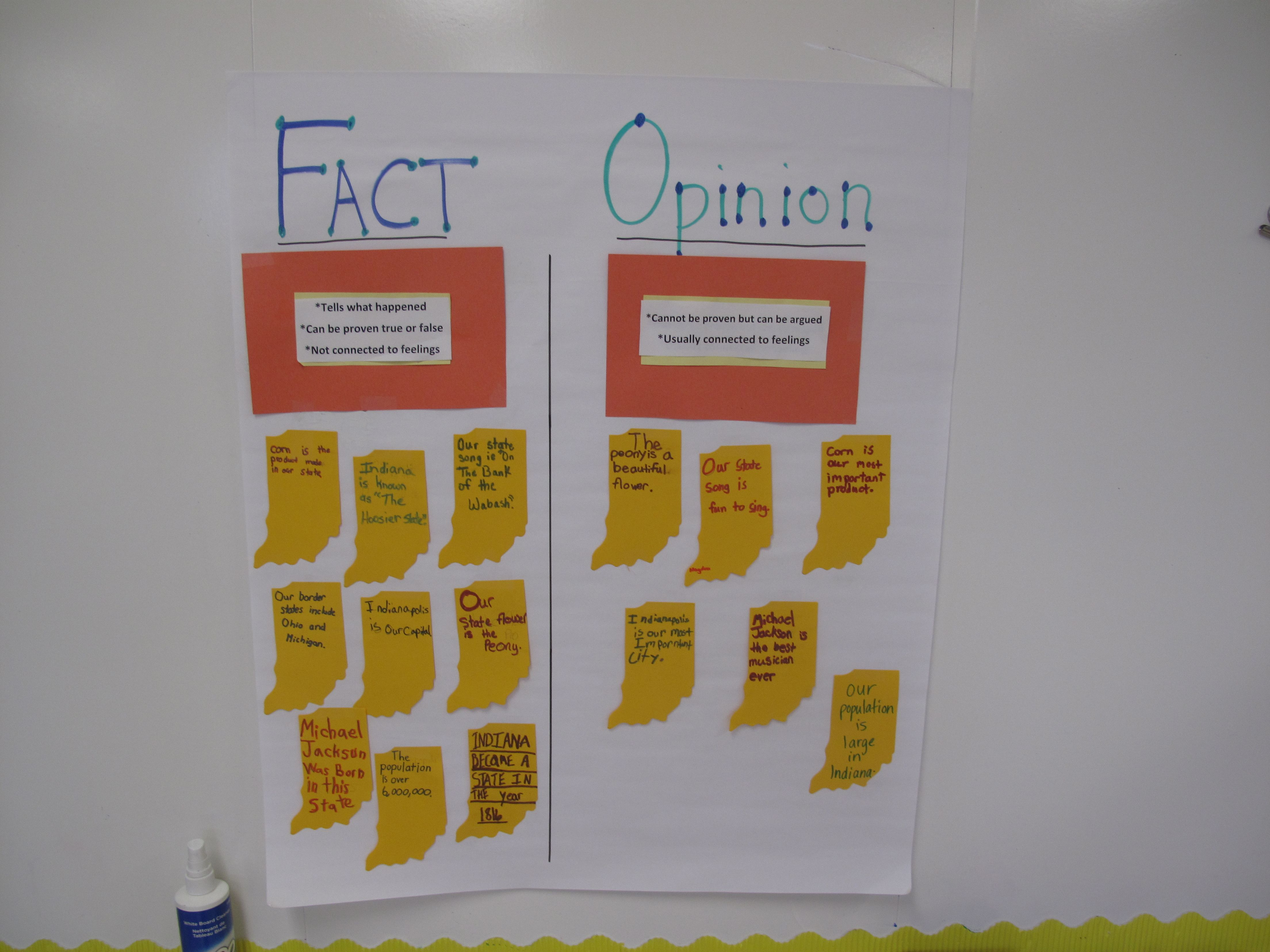 Fact Opinion Anchor Chart About Our State Of Indiana