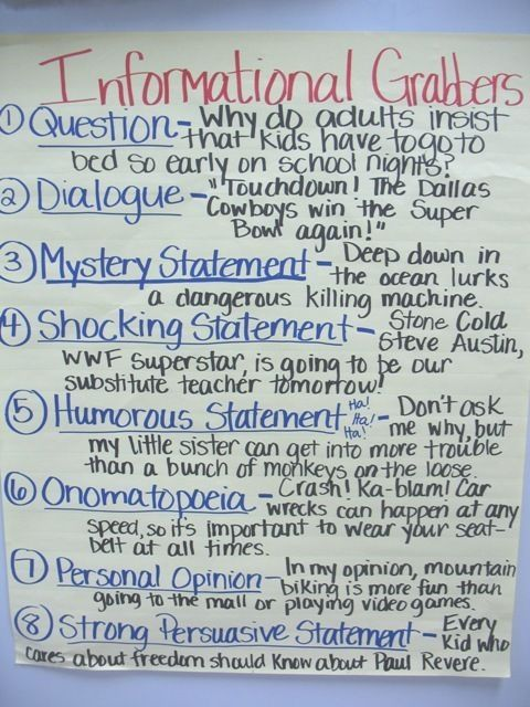 Good hooks for informational writing anchor chart by olive also write rh pinterest