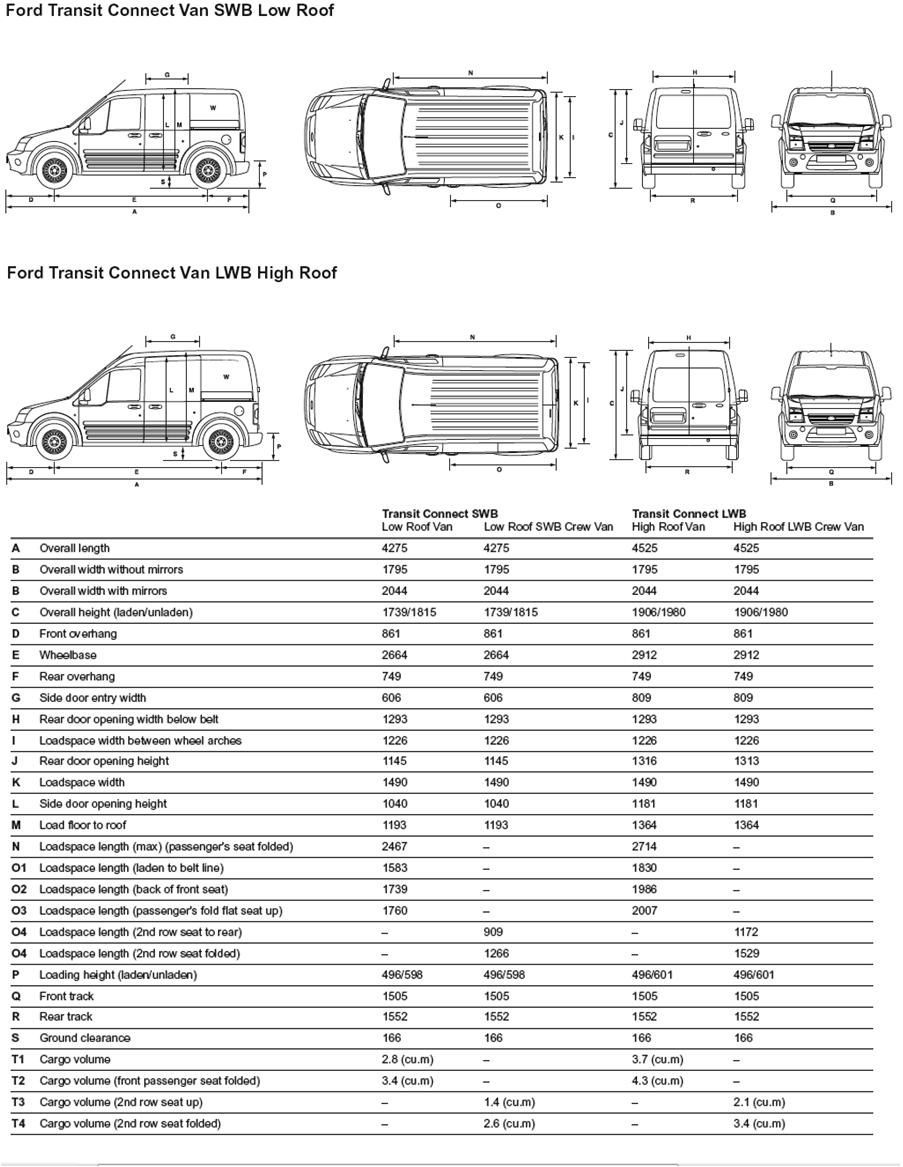 Ford Transit Connect Dimensions Van Stuff Pinterest Ford