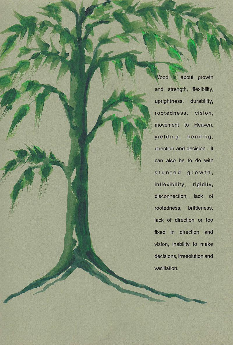 Description of the Wood Element.