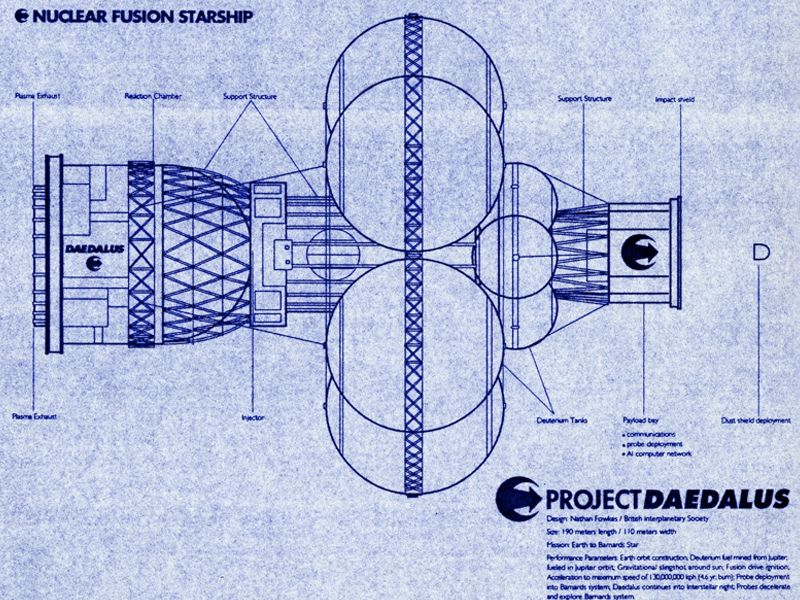 The blueprint of Project Daedalus A study conducted in the 70u0027s by - new blueprint and model question paper for class xi