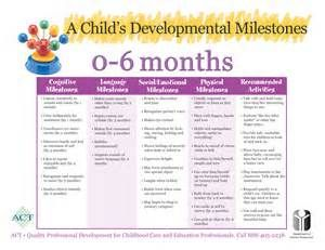 Toddler Milestone Chart