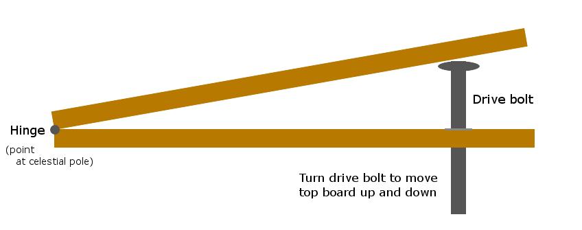 How To Build A Barn Door Tracker Barn Door Plans