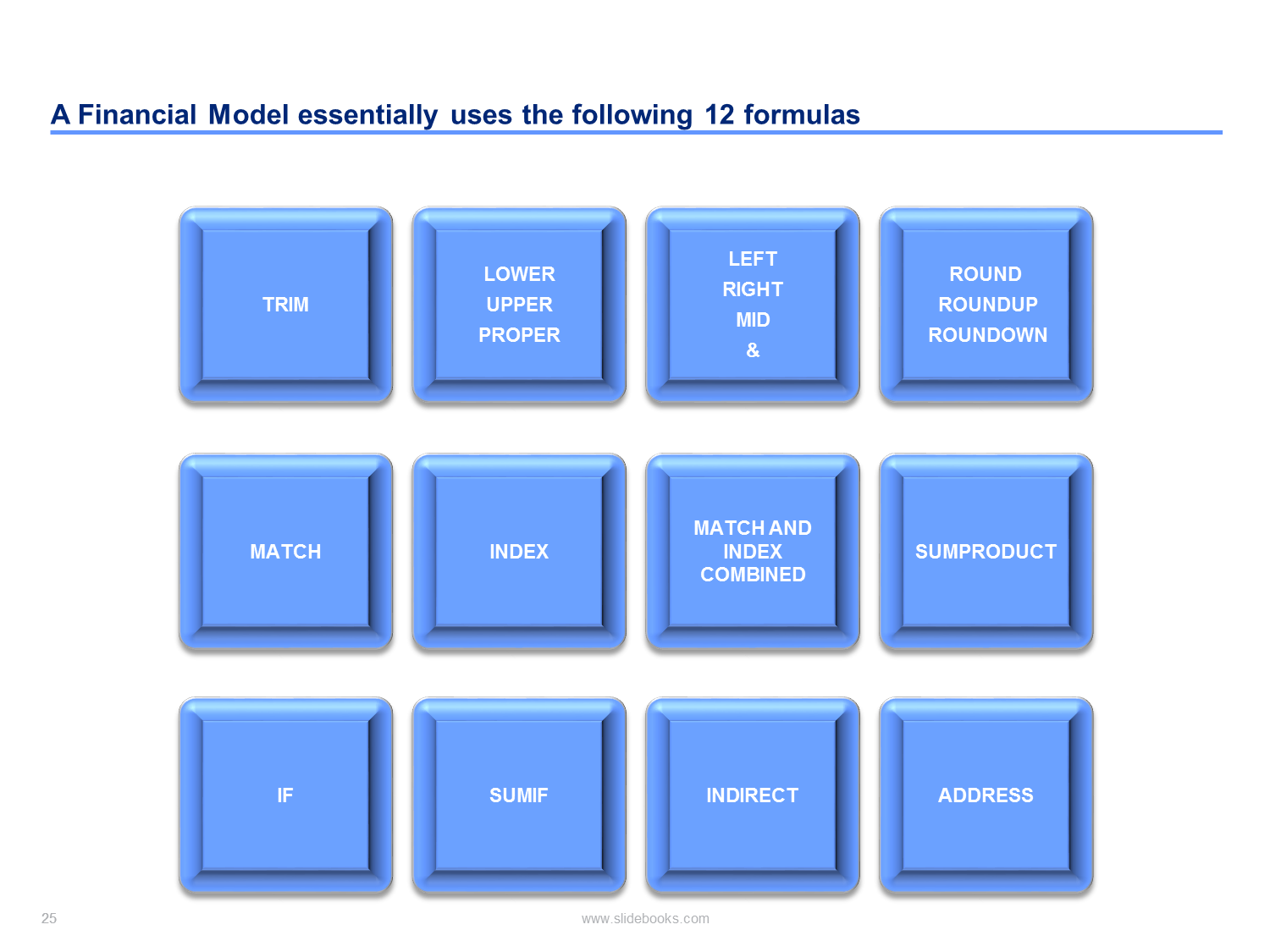 Financial modelling course financial modeling excel financial model template alramifo Gallery