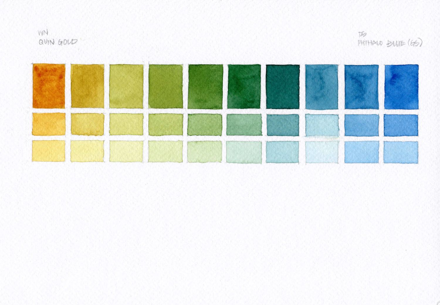 5 Types Of Watercolor Charts Type 5 Two Color Mixing Chart