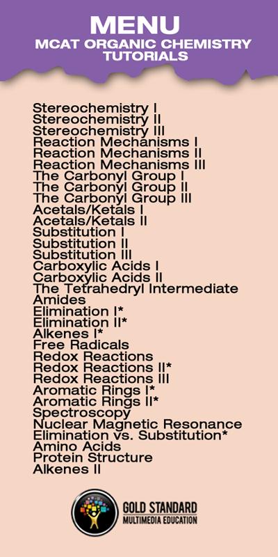 chemistry topics