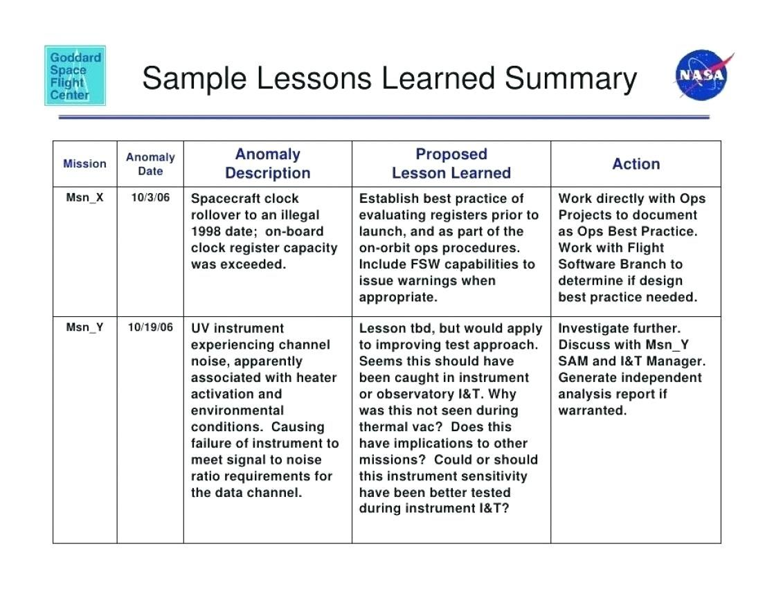 12 Lessons Learned Project Management Examples Radaircars Pertaining To Lessons Learnt Report Te Project Management Templates Lessons Learned Report Template