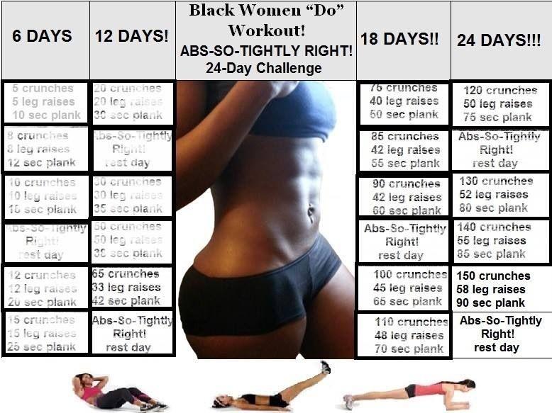 24/7 Challenge   Ab workout challenge Womens health ...