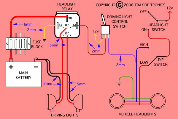 Installing new spotlights on 4X4 | Electrical wiring diagram, Automotive  repair, RelayPinterest
