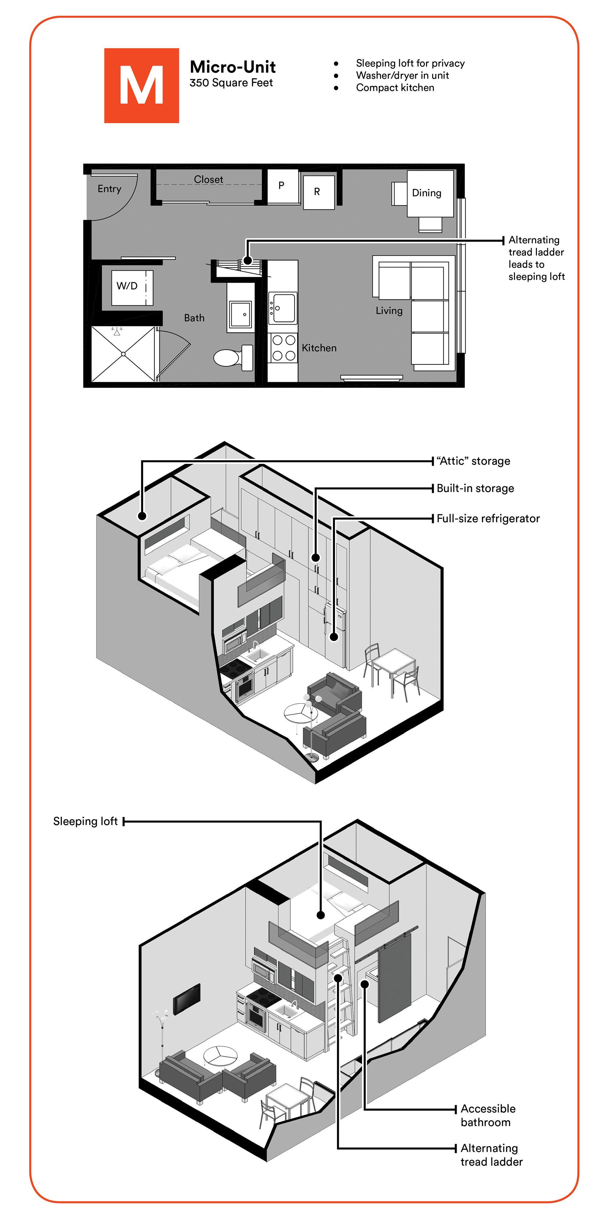 Micro Apartments Small Apartment Architecture Architecture Plan