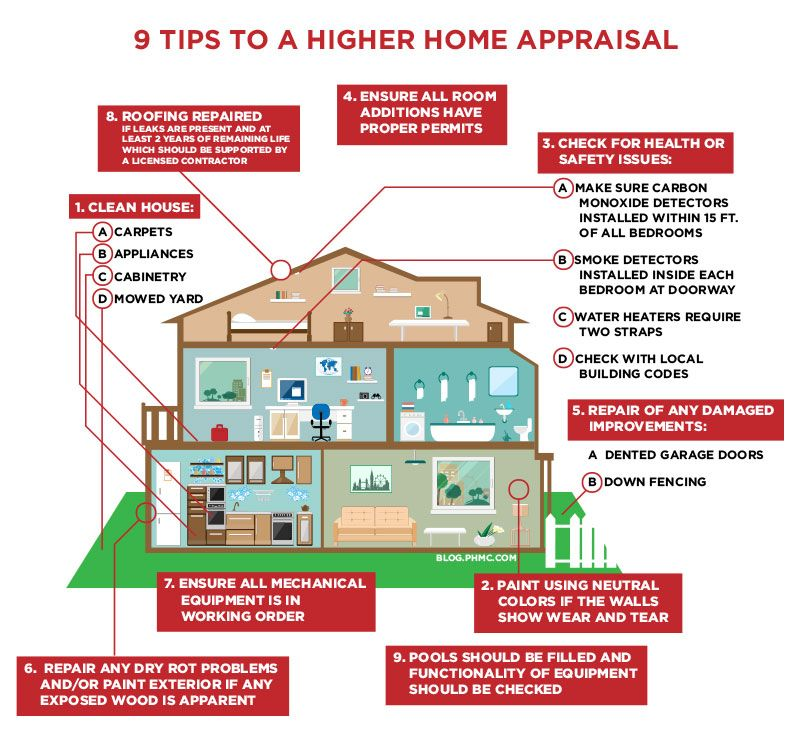 9 tips for a higher home appraisal infographics for What does an appraiser look for