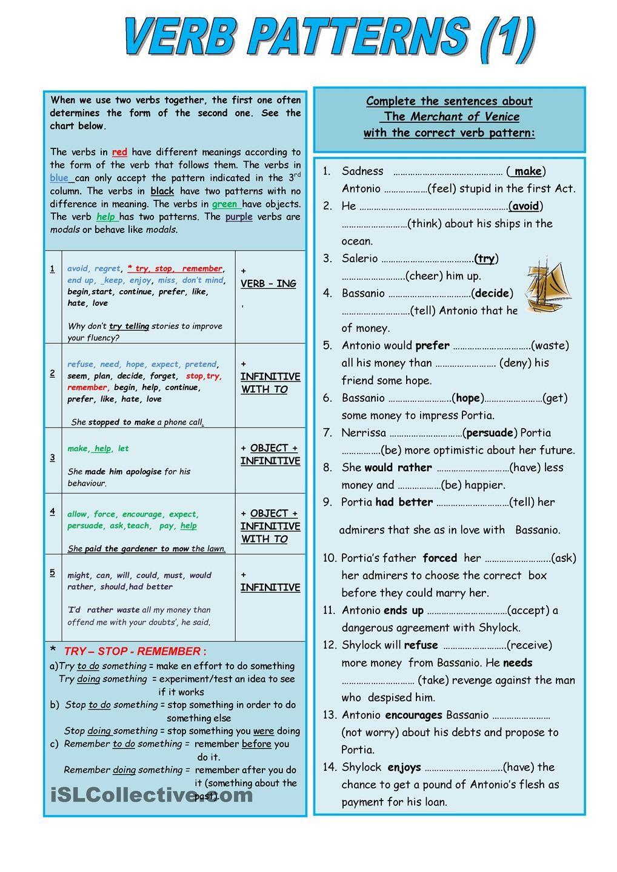 Verb Patterns | Worksheets | Pinterest | Worksheets, Printable ...