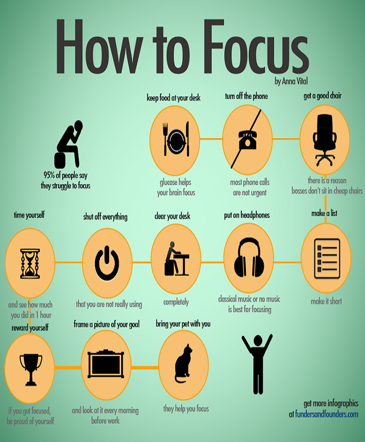 12 Awesome Productivity Hacks To Immediately Improve Your Focus Infographic Student Focus Study Skills Study Tips