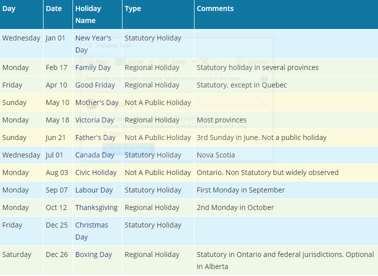 Best Of Canadian Statutory Holidays 2020 Ontario And View Canada Holiday Holiday Day Family Day