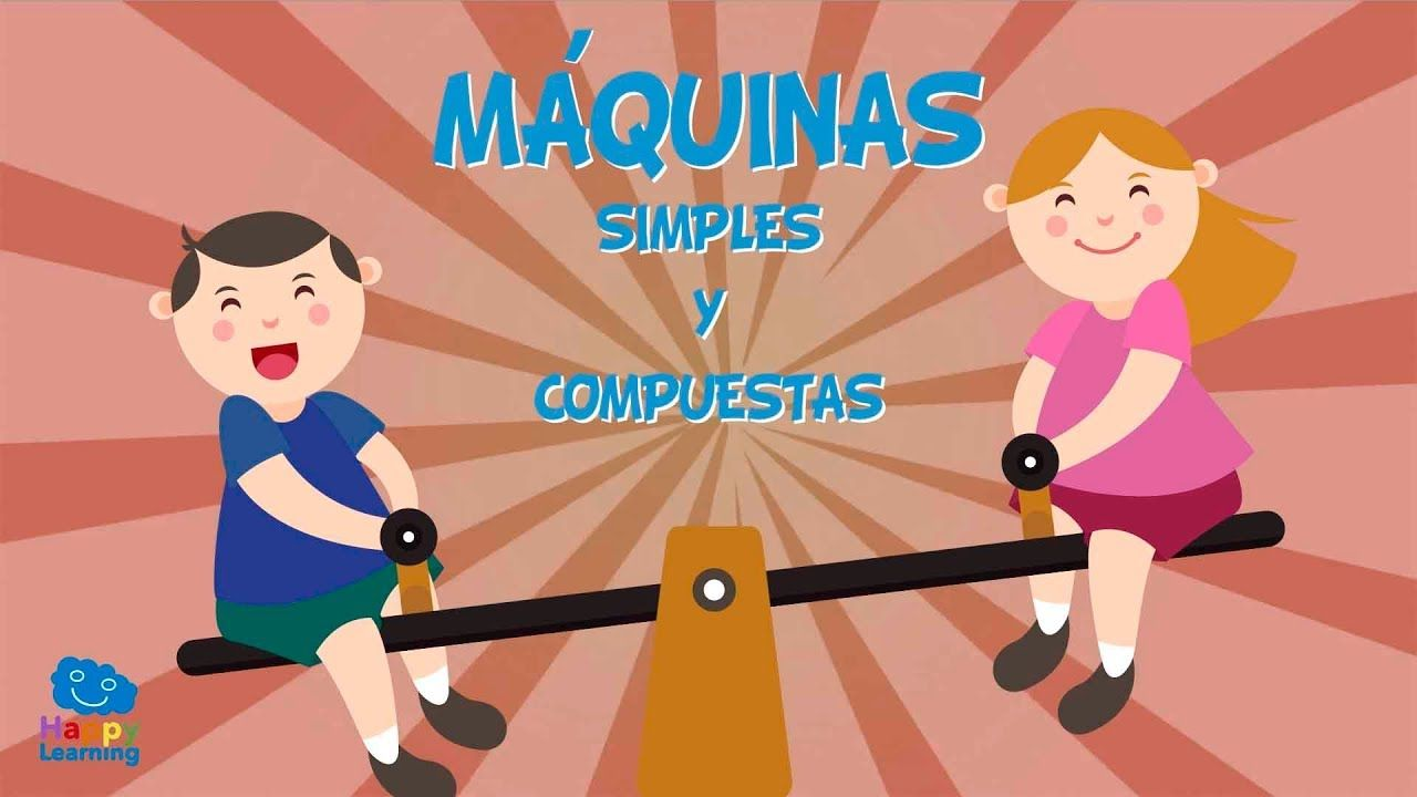 MÁQUINAS SIMPLES Y COMPUESTAS | Vídeos Educativos para niños ...