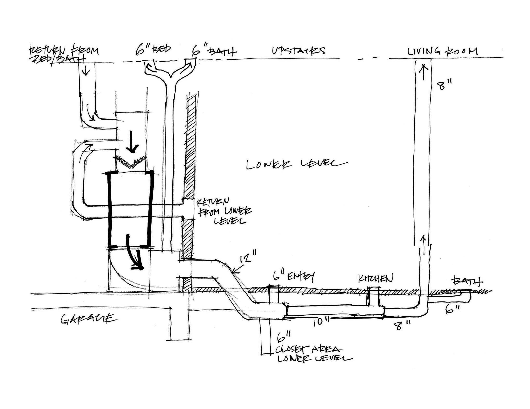 sketch diagram residential plumbing [ 2200 x 1700 Pixel ]