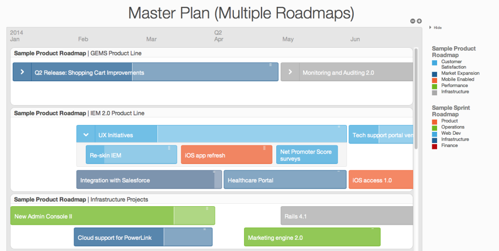 The ProductPlan Master Plan features allows you to merge