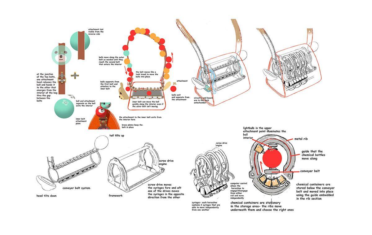 BH6 Kevin Nelson's designs for Honey Lemon's instant chemistry bag