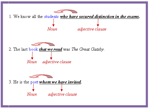 dangling modifier examples with answers pdf