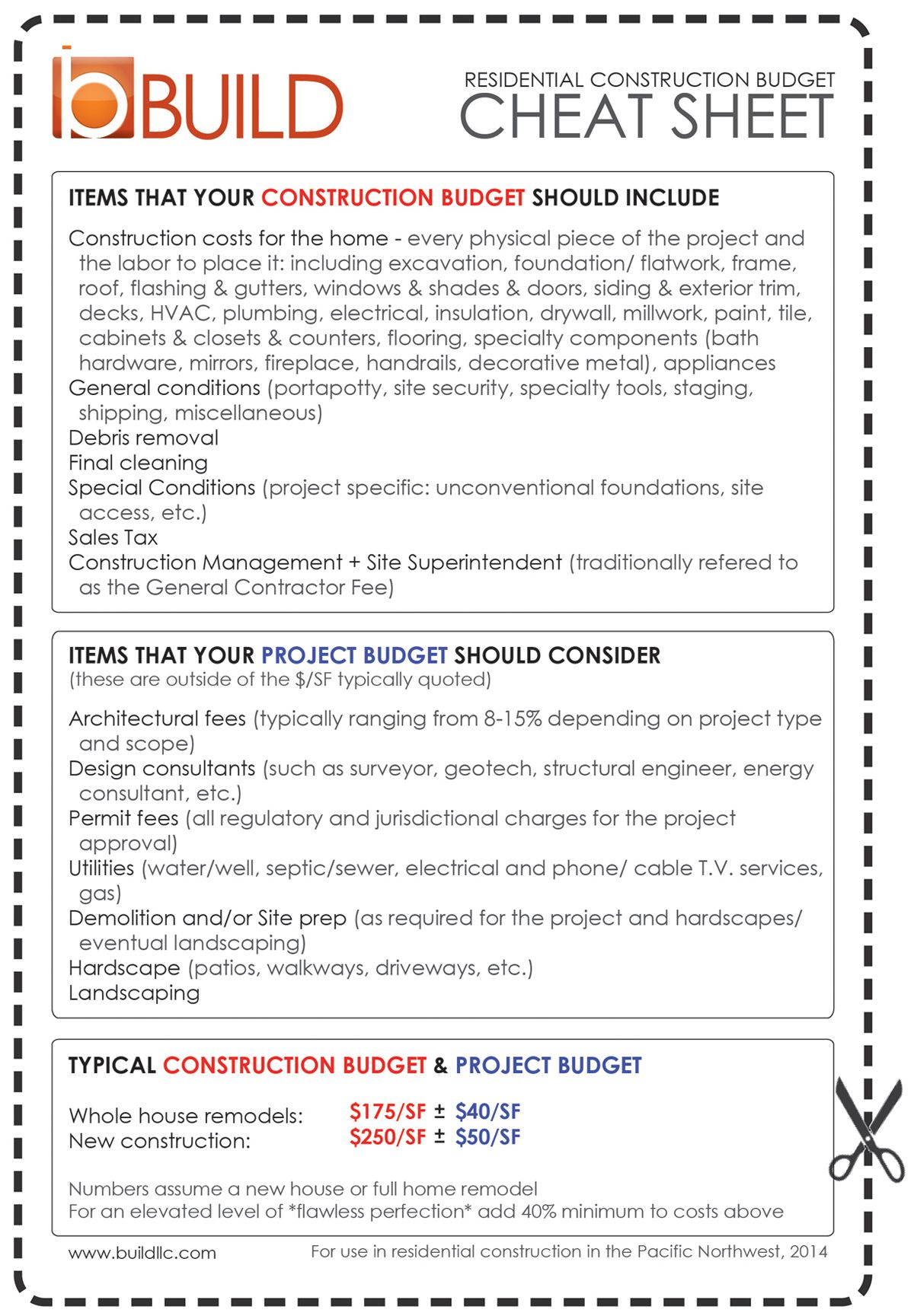 Defining a Construction Budget; The 2014 Cheat Sheet | Pinterest ...