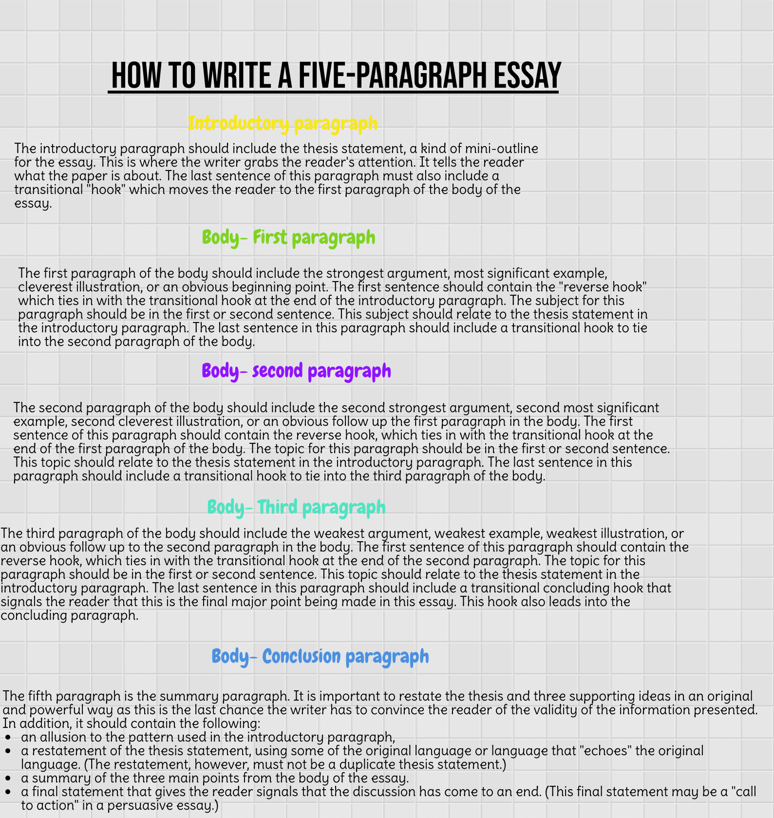 5 Paragraph Essay Outline Education Introductory Writing A Persuasive Pulmonary Critical Care Personal Statement