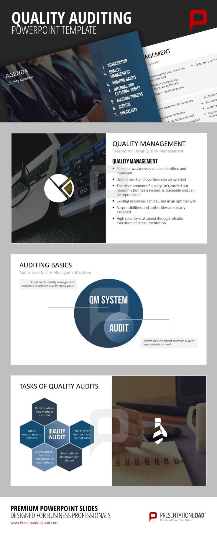 All information on how to perform quality audits can be found in our all information on how to perform quality audits can be found in our powerpoint template toneelgroepblik