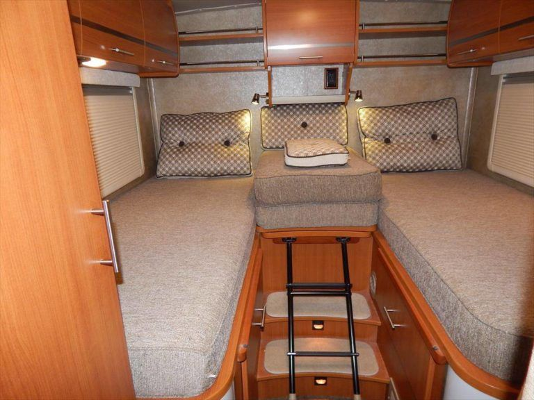 Small Rvs With The Twin Bed Layouts Comparison Small Rv Twin