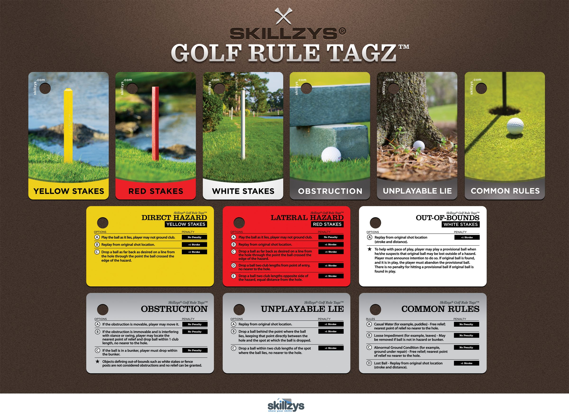 Golf rule tags that attach to the golf bag sold as a set