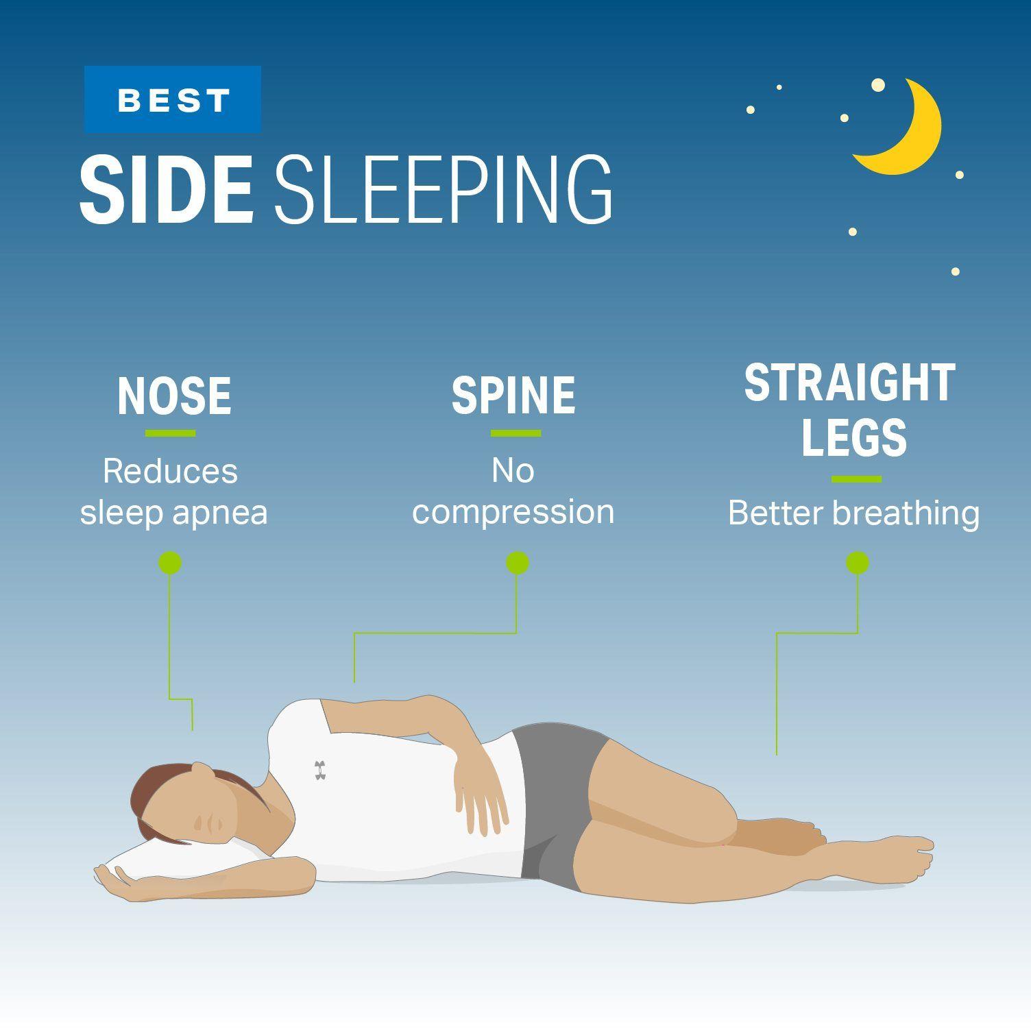 Ranking The Best And Worst Sleep Positions Wellness Myfitnesspal Side Sleeping Sleeping Positions Proper Sleeping Position