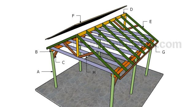 12x14 picnic shelter plans shelter picnics and decking for Picnic boat plans