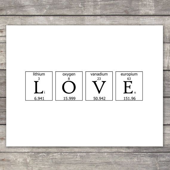 Black periodic table 8x10 wall poster print with love por ecoprint items similar to black periodic table paper wall art poster print with love elements for chemistry majors men women science lovers or college dorm room on urtaz Choice Image