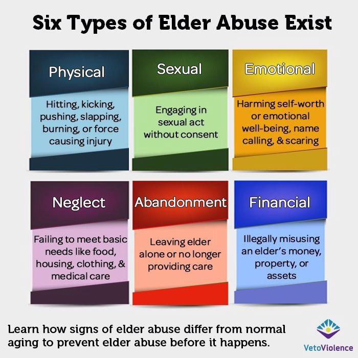 types of elder abuse words quotes encouragement phrases and  types of elder abuse