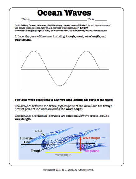Here 39 S A Basic Student Handout On Ocean Waves Oceans