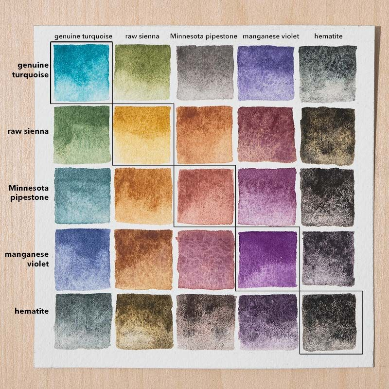 Art Pigments Reviews Beginning Watercolor Watercolor Mixing