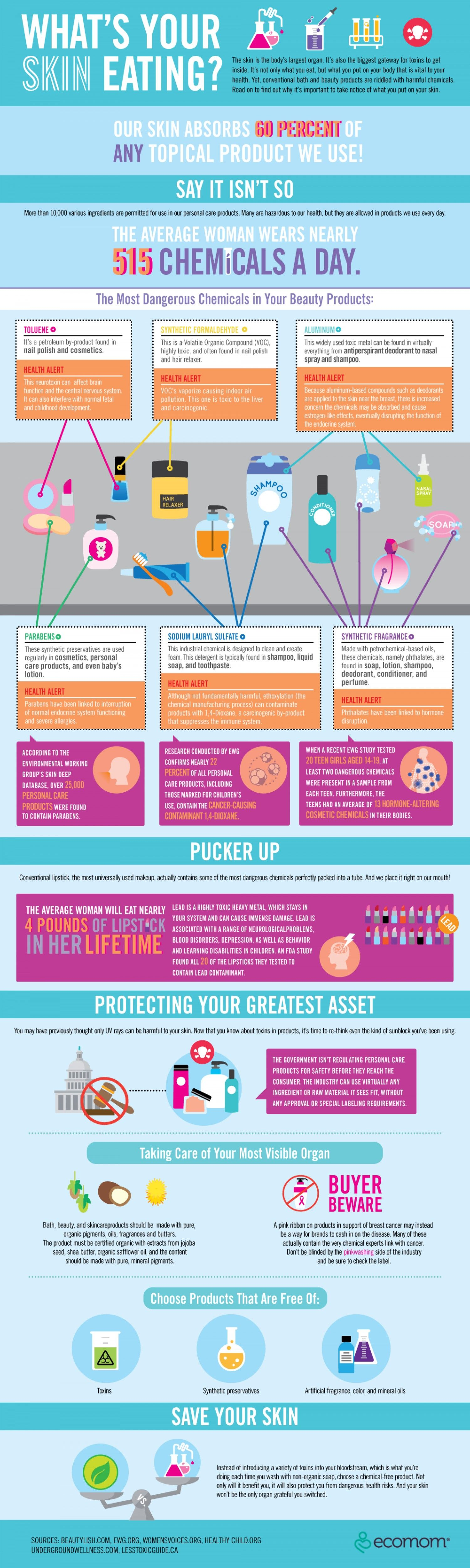 Dangerous chemicals in your beauty products! infographic