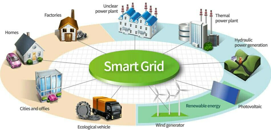 Building the 21st Century Electric Grid Information and