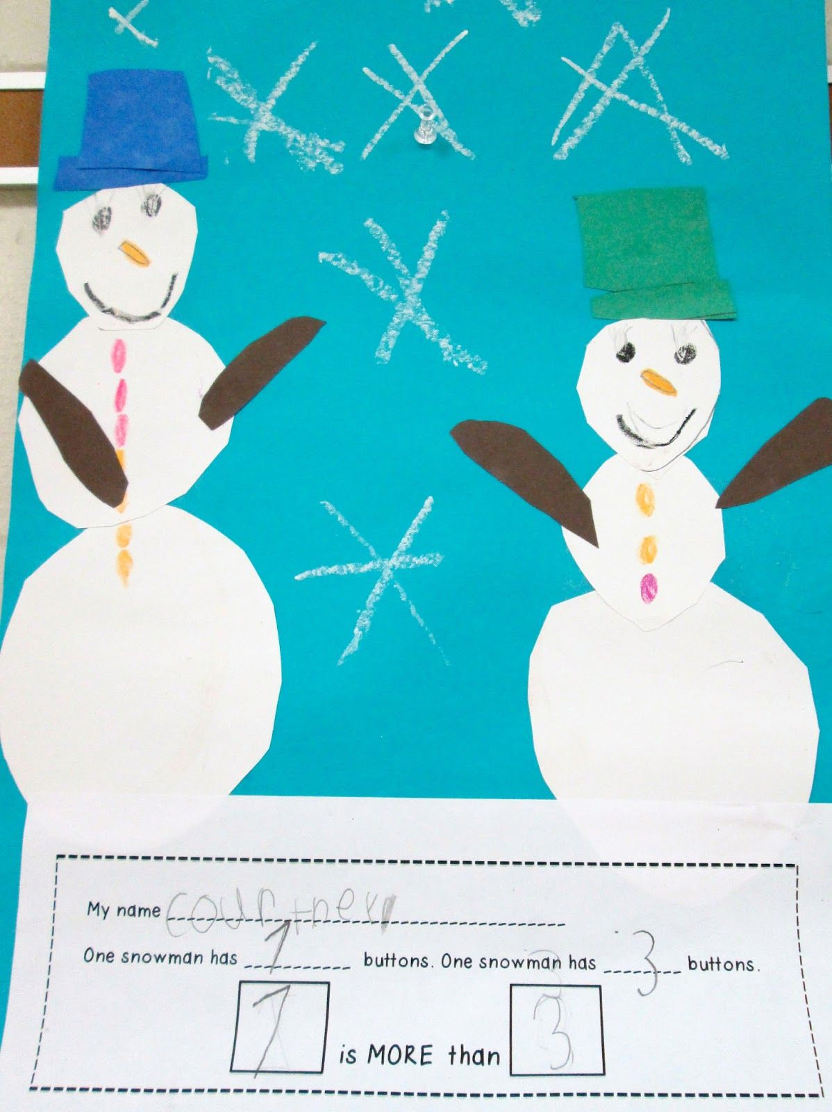 Love Those Kinders Snowman Math And Literacy Projects