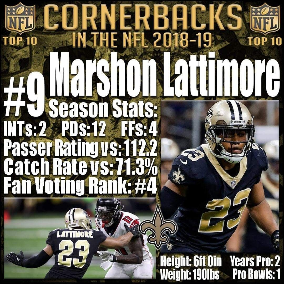 Contact Support Lattimore Nfl Mike Evans
