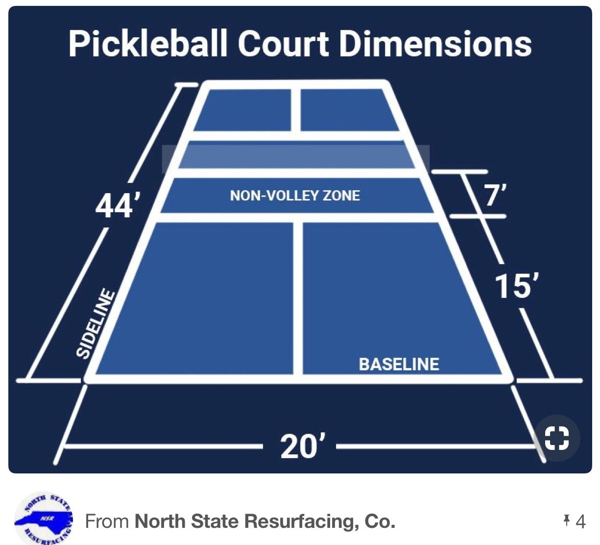 Pin by Linda Dunning on Pickleball Pickleball court