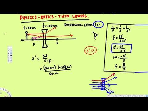 Physics Optics Lenses Diverging Lens Optical Physics Lenses