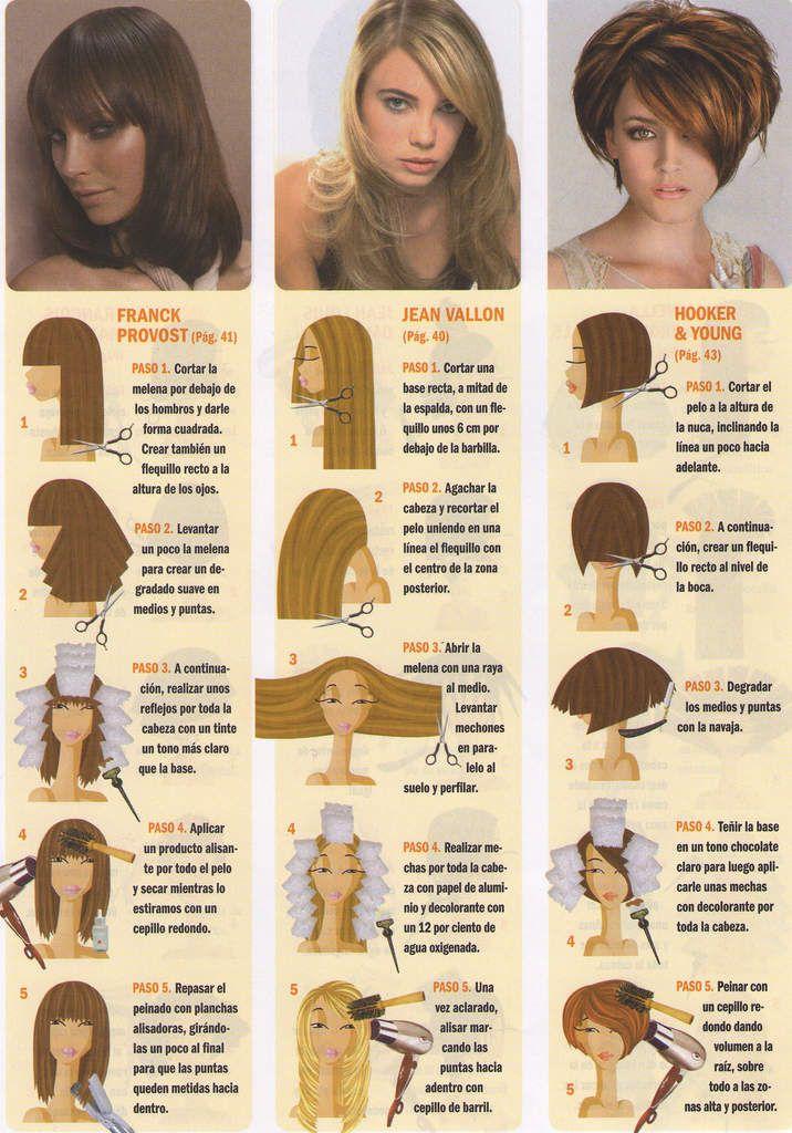 Peluqueria cortes de cabello paso a paso